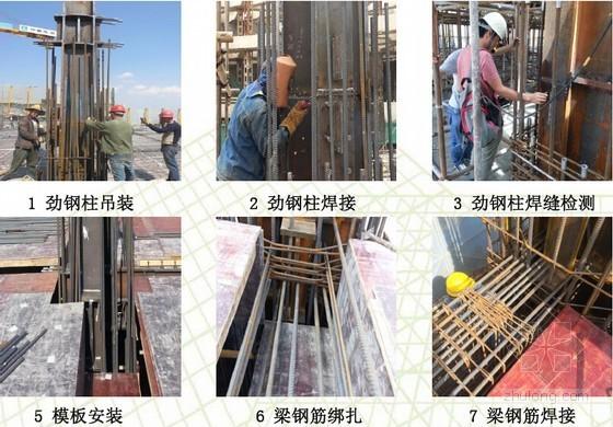 [QC成果]提高劲钢柱梁节点钢筋安装合格率汇报