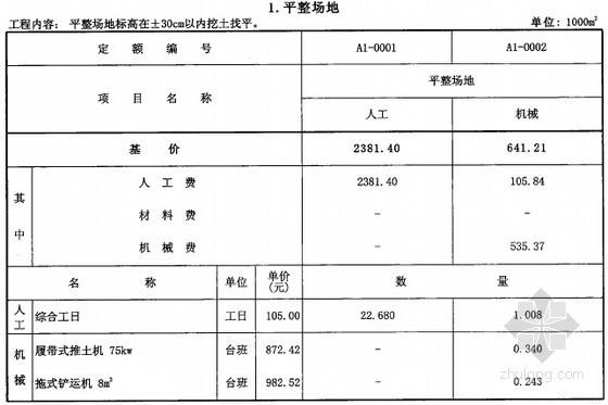 2014版吉林省建筑工程计价定额542页(JLJD-JZ-2014)