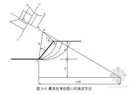 [硕士]边坡稳定性分析以及抗滑桩设计