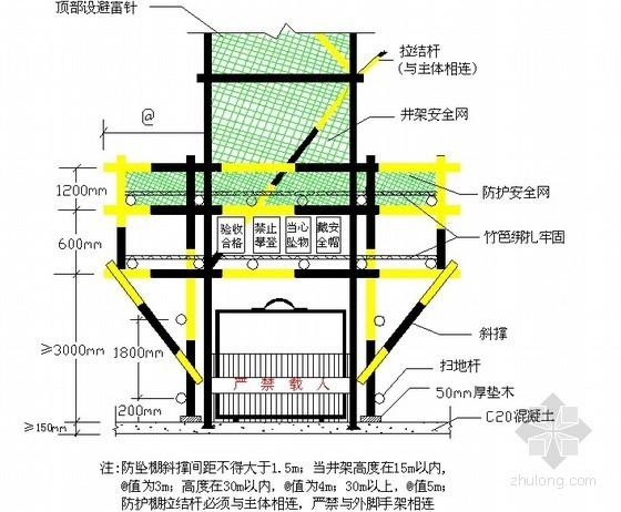 建筑工程安全文明施工培训课件PPT