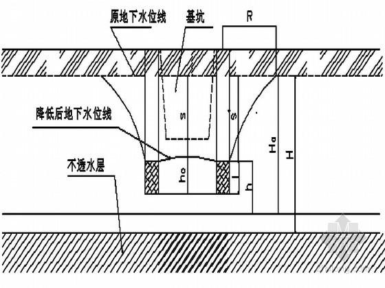 [海南]某学生公寓楼基础及基坑开挖喷锚支护施工方案