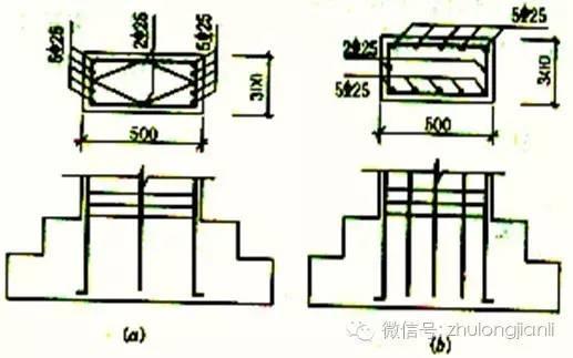 结构施工质量事故案例剖析_6