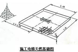 施工电梯安全标准化图集