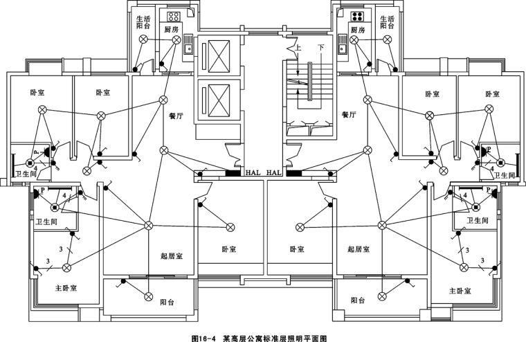 建筑电气施工图识图教程