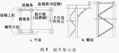 潮汕机场航站楼钢屋盖整体提升技术_5