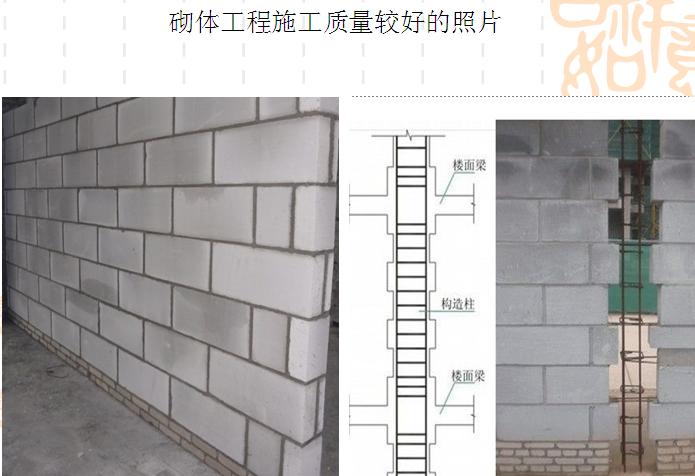装饰装修工程质量通病及其防治措施(66页)