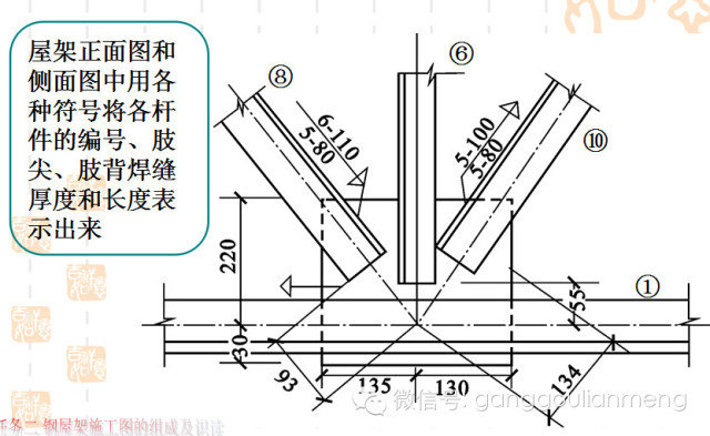 钢结构施工图的识读_30
