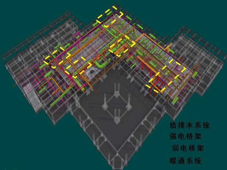 知名企业北京总部大楼BIM观摩会