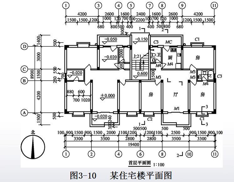 土建施工员通用与基础知识培训PPT第三章(建筑工程识图)