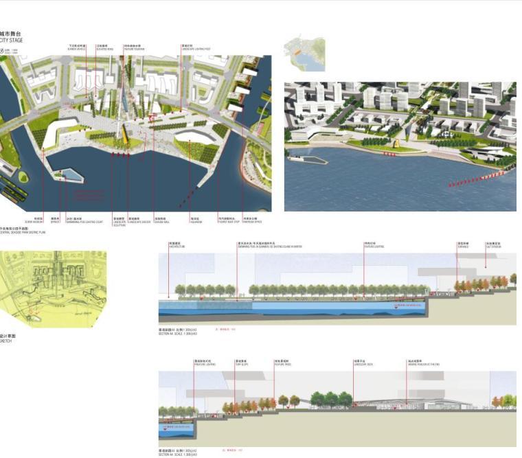 [大连]小窑湾设计竞赛规划方案文本设计