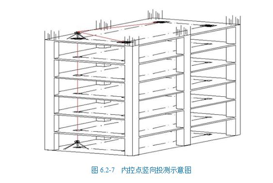 高层测量放线施工方案(图文)_4