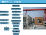 【中天六建】装配式预制构件综合施工技术(共17页)