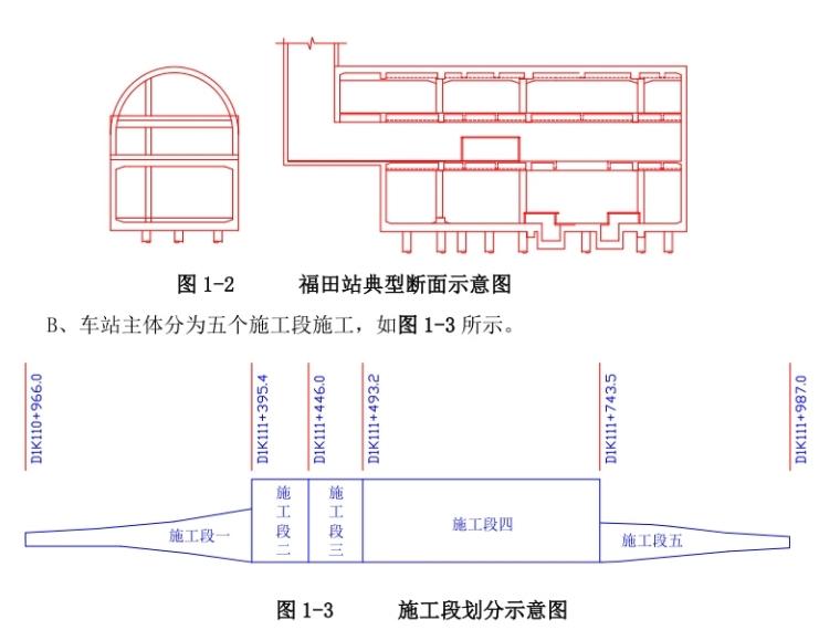 城市地铁施工技术课件PDF(25页)