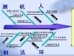 【QC成果】加快长大隧道断层破碎带施工进度