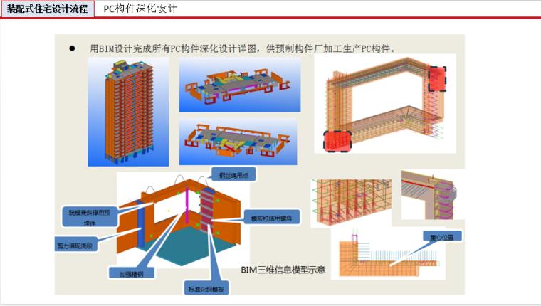 装配式建筑设计与研究(200页ppt)_24