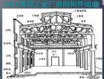 单层工业建筑设计