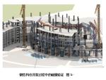 BIM在建筑工业中的应用与发展前景