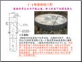 施工工艺创新与质量通病控制(196页,图文并茂)
