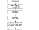 钢结构工程制安(吊装)施工监理实施细则(2017版范本)