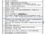 【全国】基础设施工程招标文件(共88页)
