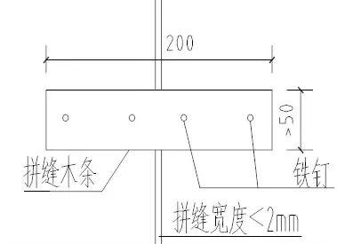 柱、墙模板这么施工,哪还有验收通不过的!_12