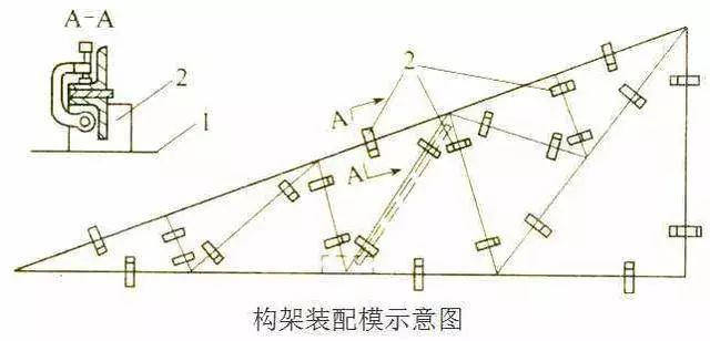 [钢构知识]钢结构加工制作流程详解_19