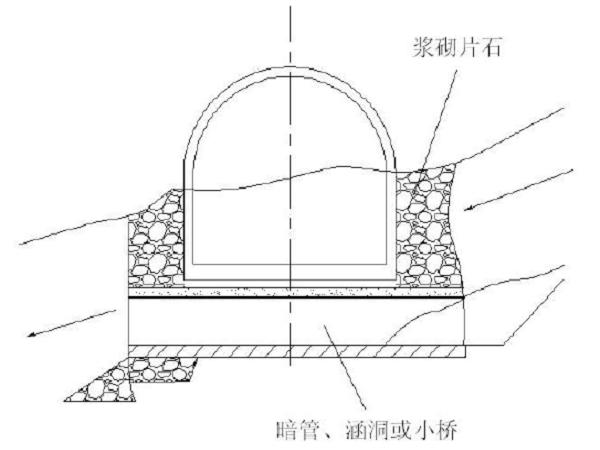 5#隧道施工设计(PDF版,共76页)