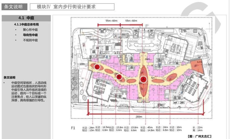 一站式购物中心商业框架设计导则发布稿文本PDF82页_8
