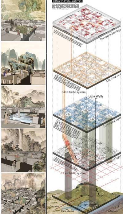 东方山水与未来城市|国际竞赛获奖作品解读_5