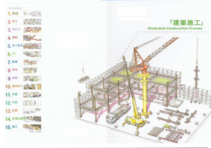 装配式混凝土结构技术发展简介PPT(共160页)
