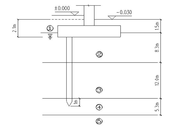 桩基础课程设计计算书