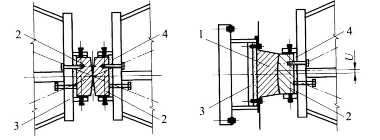 NBT35045-2014水电工程钢闸门制造安装及验收规范-4支、枕座垫块