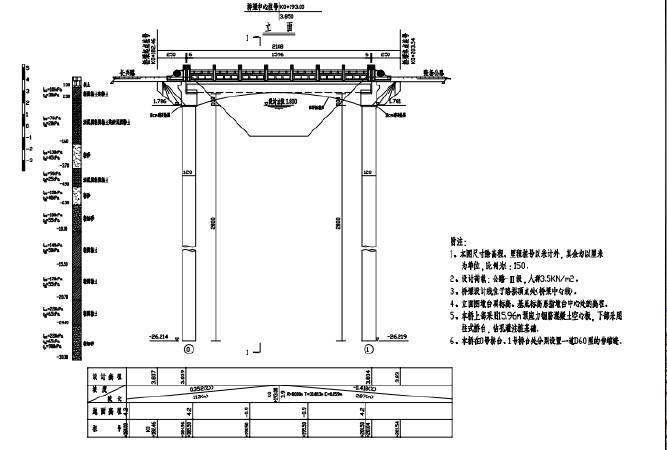 桥梁工程设计图(共28张)