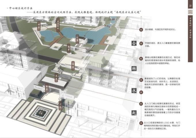 [上海]美域东方美学别墅区景观设计_5