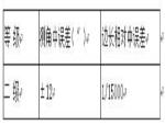 地下室人防施工组织设计Word版(共70页)