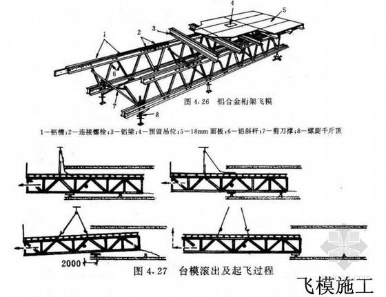 [江苏]高大模板支撑系统安全培训(多案例)