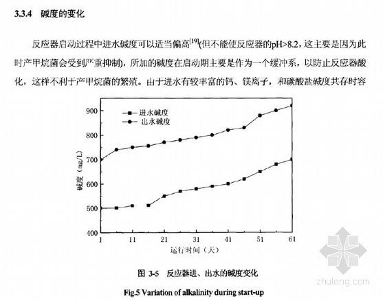 [博士]复合式厌氧折流板反应器处理高浓度退浆废水的研究[2010]