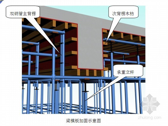 [山西]超高层综合楼建筑高大支模施工方案(116页 图文并茂)