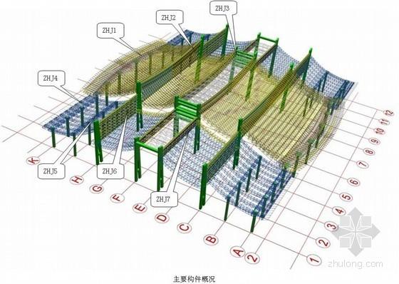 [福建]站房屋面大跨度空间钢桁架结构施工方案(鲁班奖)