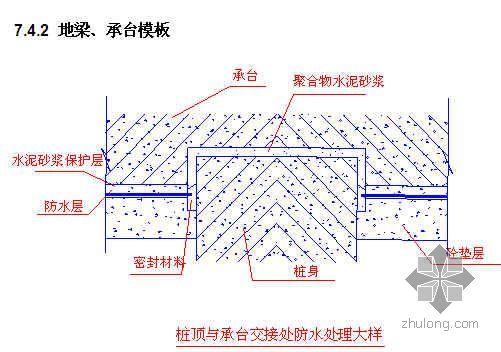 广州某科学城土建及配套工程施工组织设计(五羊杯 鲁班奖)