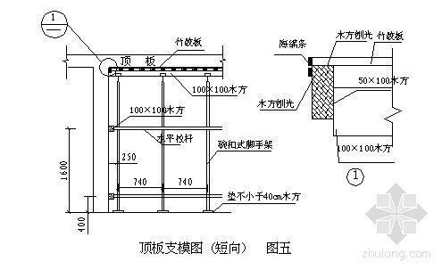 北京某高层住宅楼模板施工方案