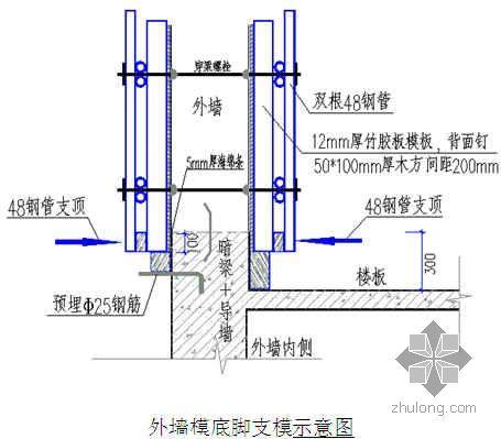 某科技楼模板专施工方案(多示意图、竹胶板、大钢模)