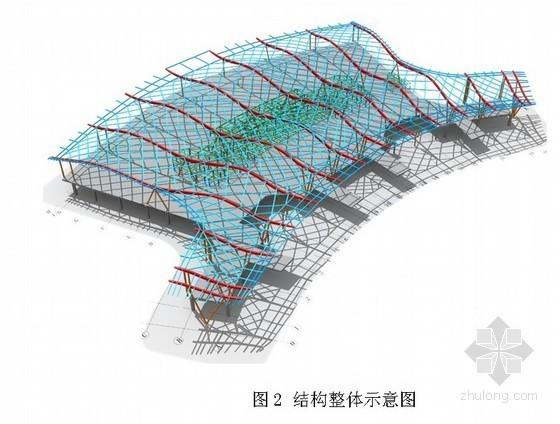 双螺旋曲面屋面钢结构施工技术总结