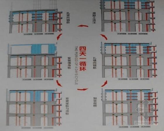 [云南]高层住宅楼工程铝合金模板施工方案
