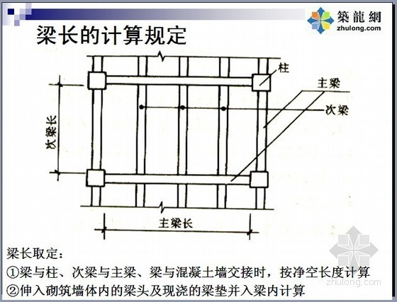 2012混凝土及钢筋混凝土预算定额解析(工程量计算)