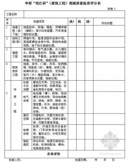 """[浙江]建筑工程创""""钱江杯""""申报作业指导书"""
