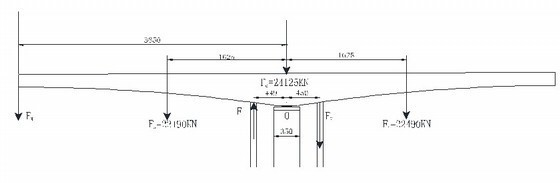 预应力混凝土连续箱梁临时支撑墩设计计算书