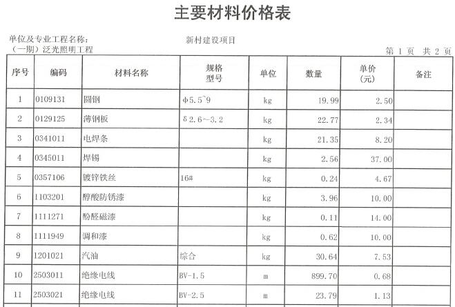 [浙江]住宅区泛光房屋工程量照明招标v房屋价编图纸画什么是专业清单的图片