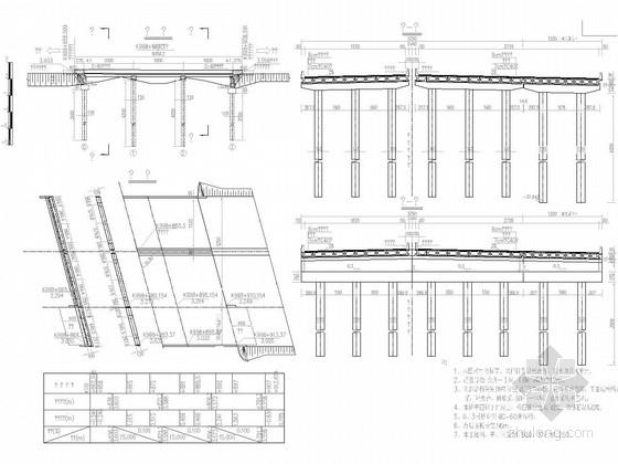 [河北]3-15m先简支后连续预应力空心板拼宽桥梁设计图41张(上连下不接)
