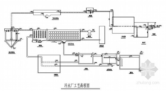 5000吨污水厂工艺设计图纸